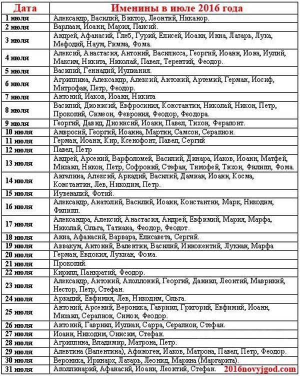 что означает имя татьяна по церковному календарю