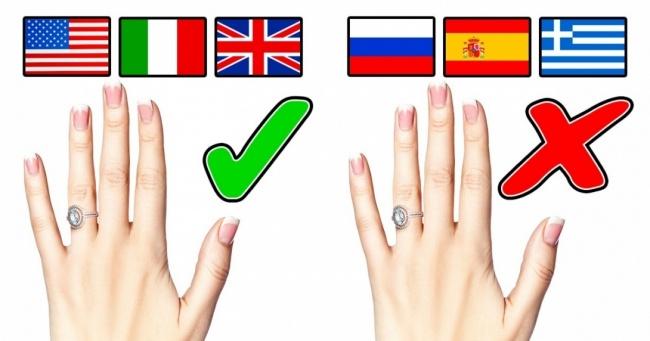 Именно поэтому молодожены стараются заранее узнать, на какой руке носят  обручальное кольцо на их родине. fb32dc6d575
