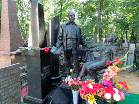 Ваганьковское кладбище как добраться на метро часы работы